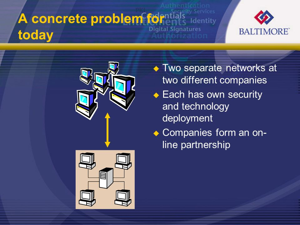 A concrete problem for today  Two separate networks at two different companies  Each has own security and technology deployment  Companies form an on- line partnership