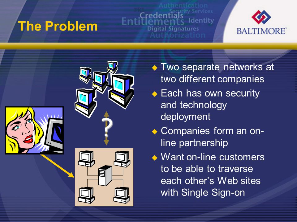 The Problem  Two separate networks at two different companies  Each has own security and technology deployment  Companies form an on- line partnership  Want on-line customers to be able to traverse each other's Web sites with Single Sign-on