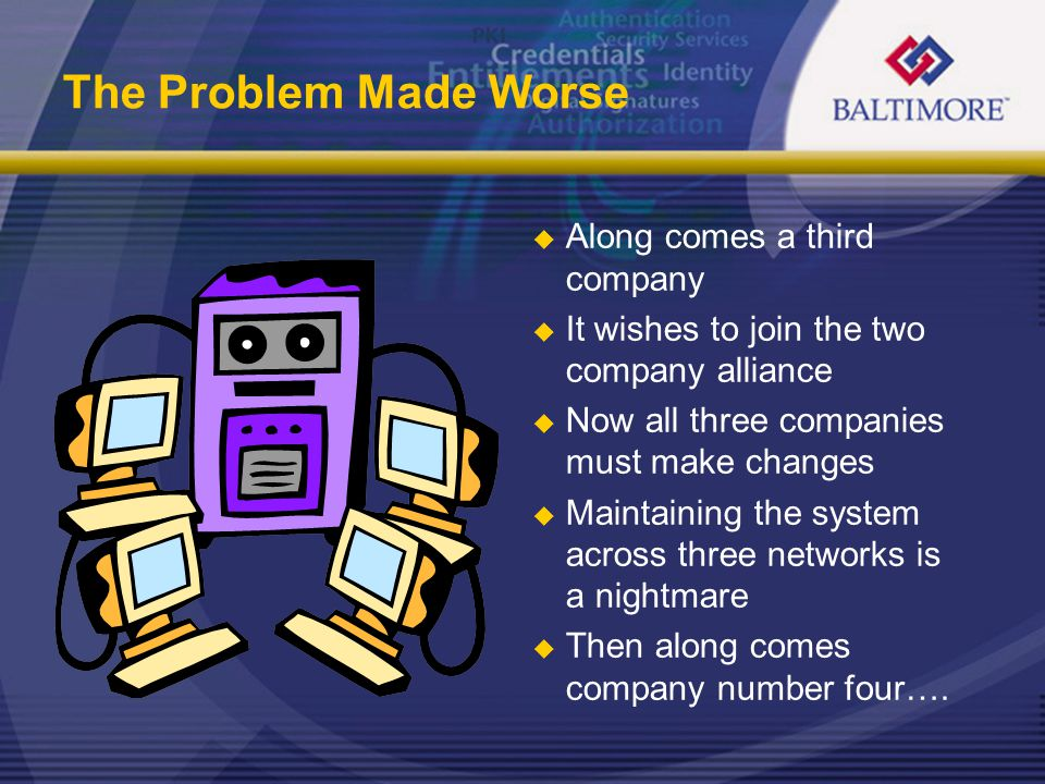 The Problem Made Worse  Along comes a third company  It wishes to join the two company alliance  Now all three companies must make changes  Maintaining the system across three networks is a nightmare  Then along comes company number four….