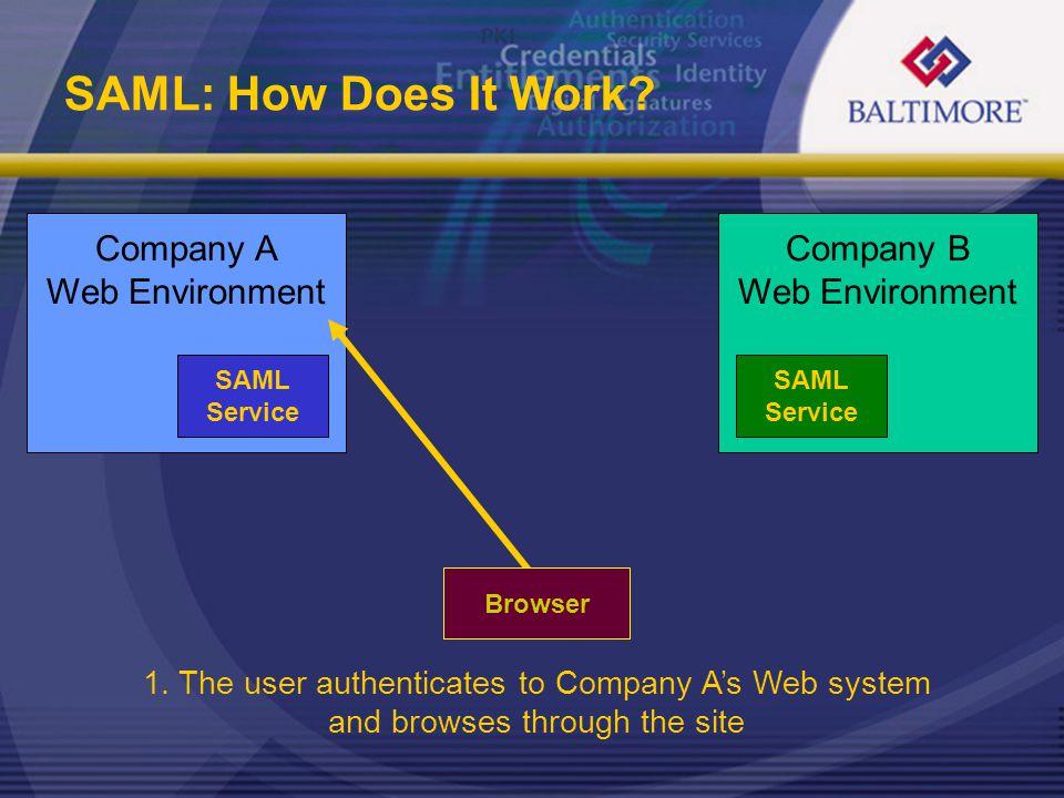 SAML: How Does It Work.Company A Web Environment SAML Service 1.