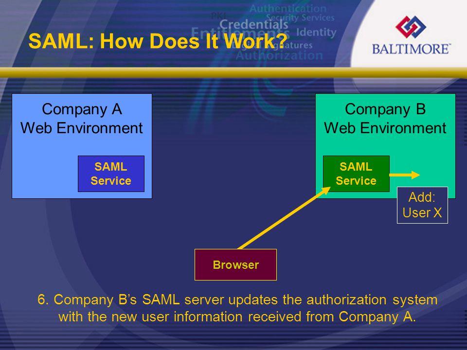 SAML: How Does It Work? Company A Web Environment SAML Service Company B Web Environment SAML Service Browser 6. Company B's SAML server updates the a