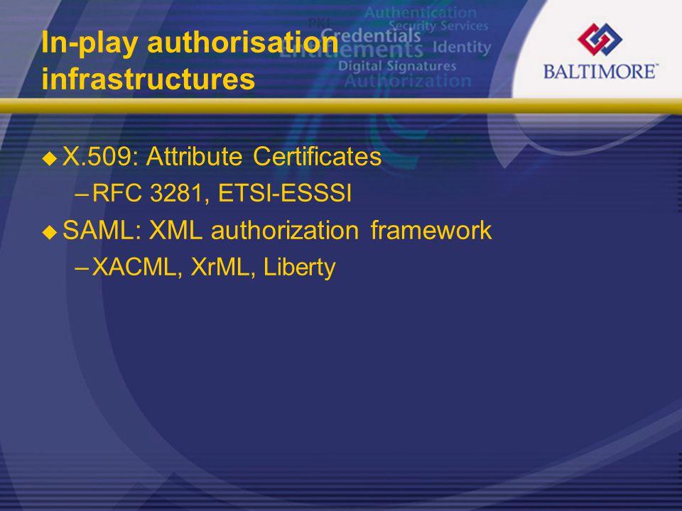 In-play authorisation infrastructures  X.509: Attribute Certificates –RFC 3281, ETSI-ESSSI  SAML: XML authorization framework –XACML, XrML, Liberty