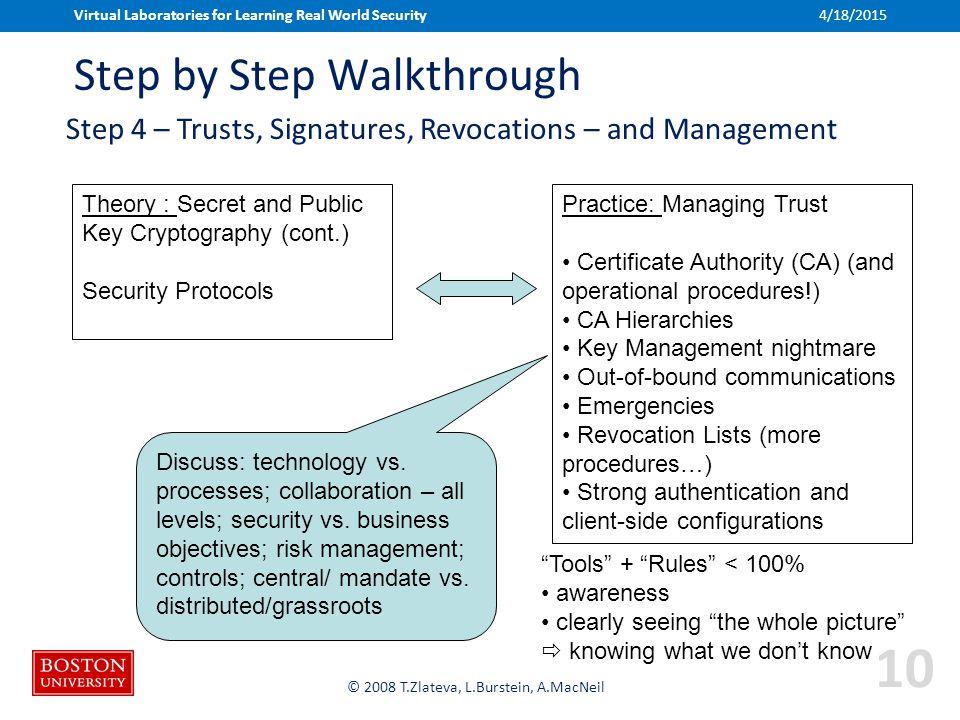 Boston University Slideshow Title Goes Here © 2008 T.Zlateva, L.Burstein, A.MacNeil Step by Step Walkthrough Theory : Secret and Public Key Cryptograp
