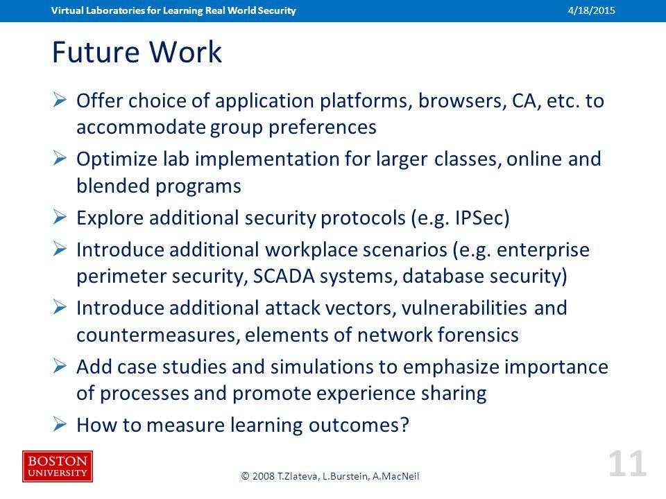 Boston University Slideshow Title Goes Here © 2008 T.Zlateva, L.Burstein, A.MacNeil Future Work  Offer choice of application platforms, browsers, CA, etc.