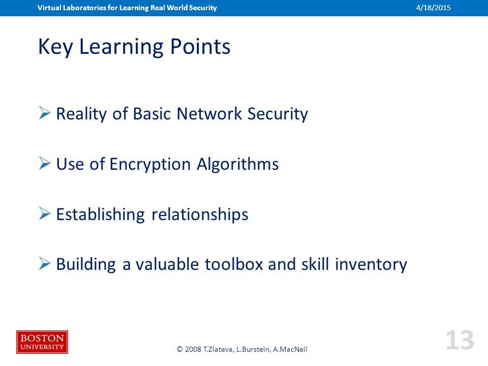 Boston University Slideshow Title Goes Here © 2008 T.Zlateva, L.Burstein, A.MacNeil Key Learning Points  Reality of Basic Network Security  Use of E