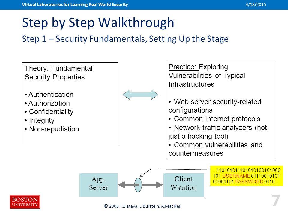 Boston University Slideshow Title Goes Here © 2008 T.Zlateva, L.Burstein, A.MacNeil Step by Step Walkthrough Step 1 – Security Fundamentals, Setting U