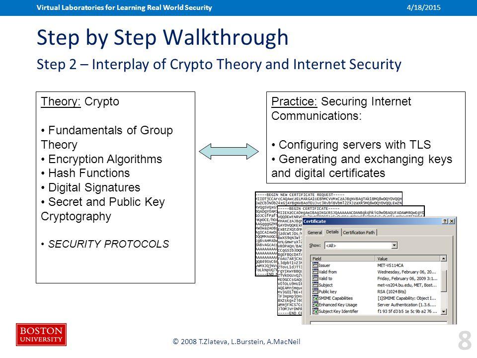 Boston University Slideshow Title Goes Here © 2008 T.Zlateva, L.Burstein, A.MacNeil Step by Step Walkthrough Theory: Crypto Fundamentals of Group Theo