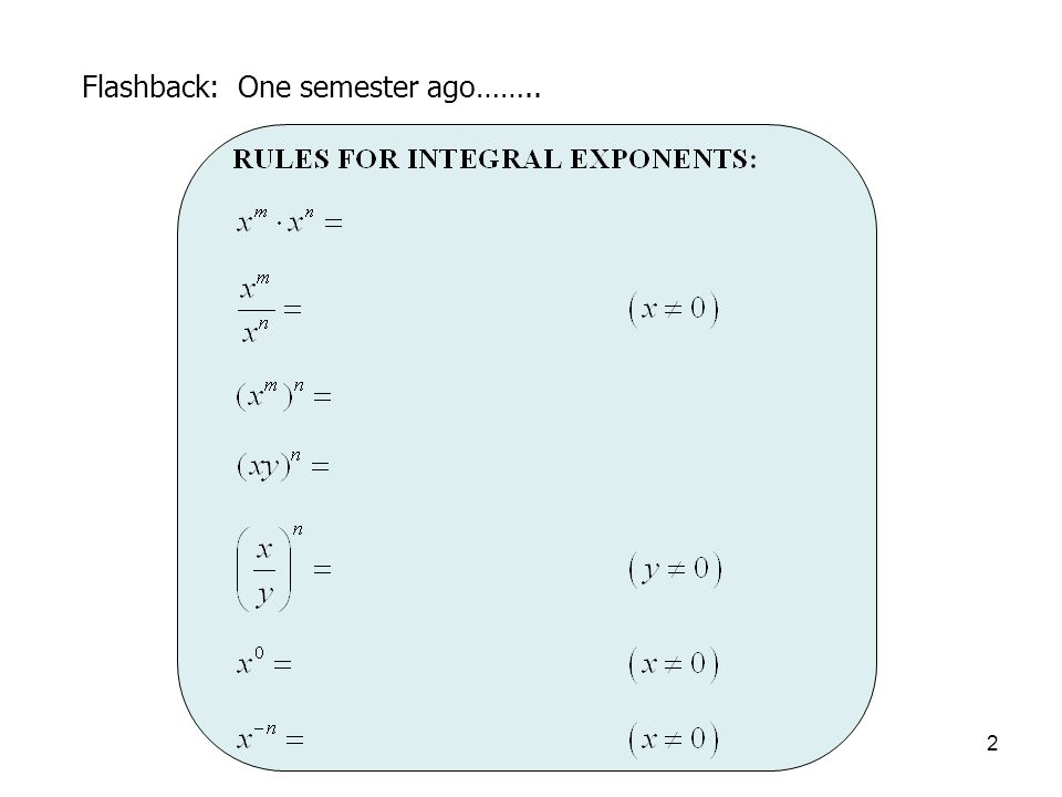 13 Simplifying Expressions with Integral Exponents …and the calc student's nightmare:
