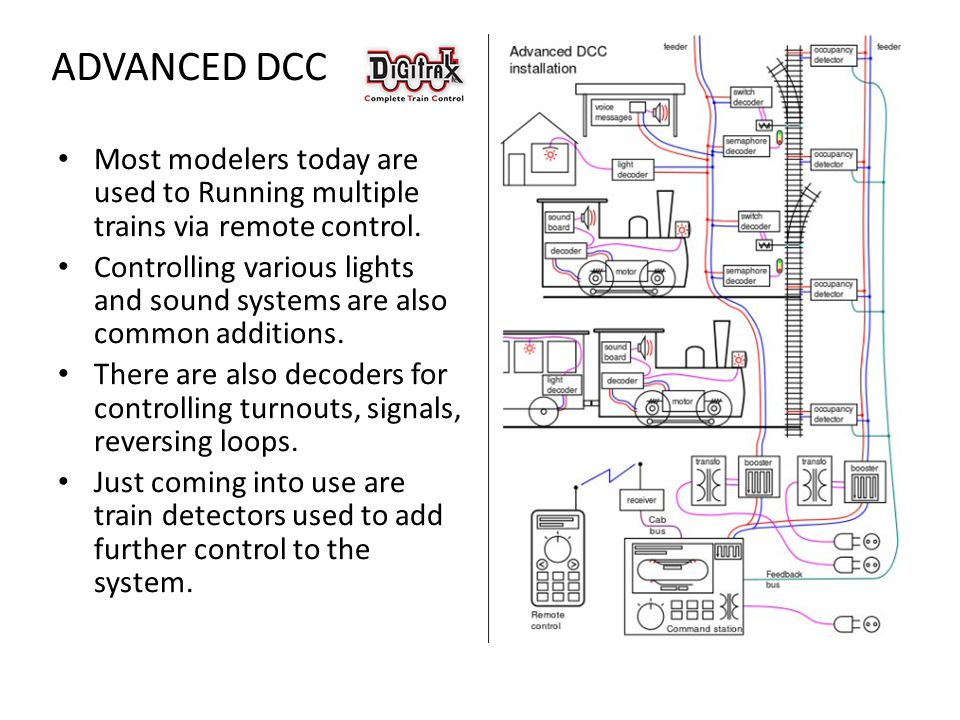 DCC CAN TRANSMIT AND RECEIVE DATA Like computers of old, DCC systems communicate with devices much like a modem.