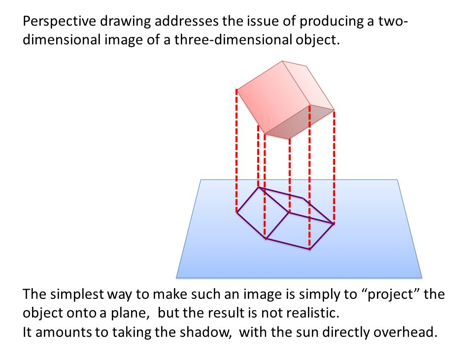 Perspective drawing addresses the issue of producing a two- dimensional image of a three-dimensional object.