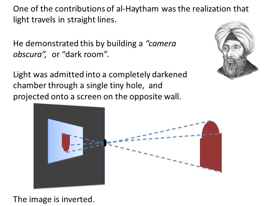 One of the contributions of al-Haytham was the realization that light travels in straight lines.