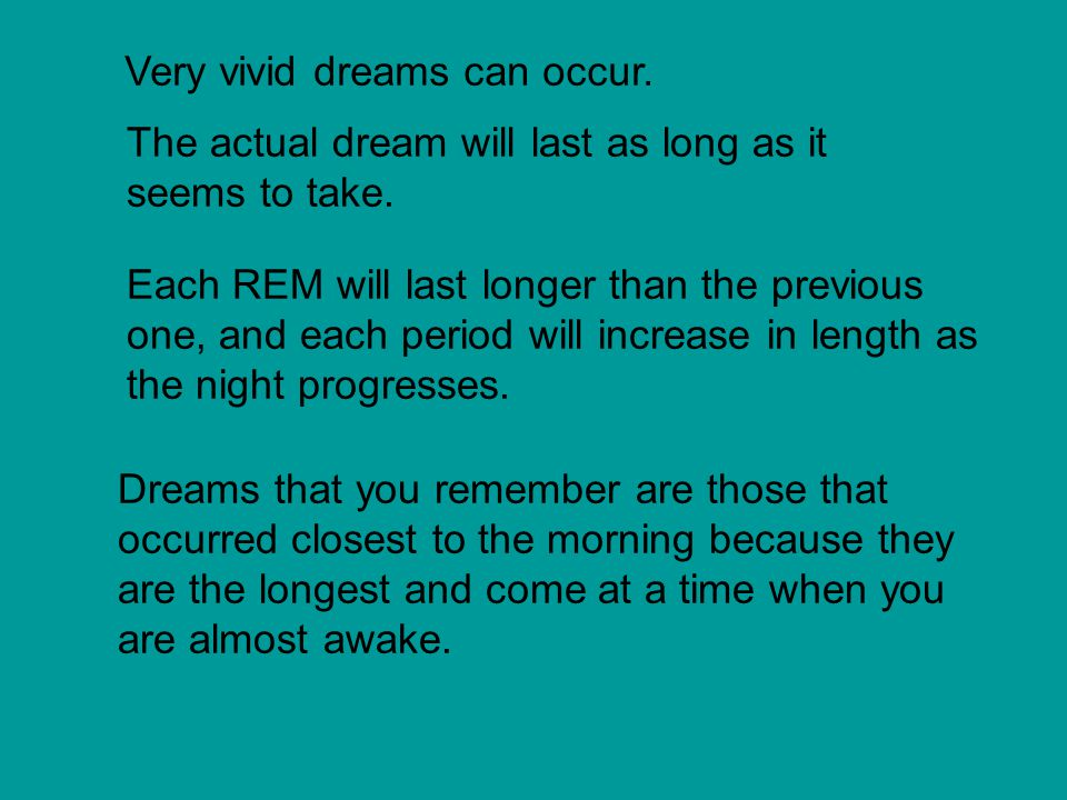 Very vivid dreams can occur. The actual dream will last as long as it seems to take.