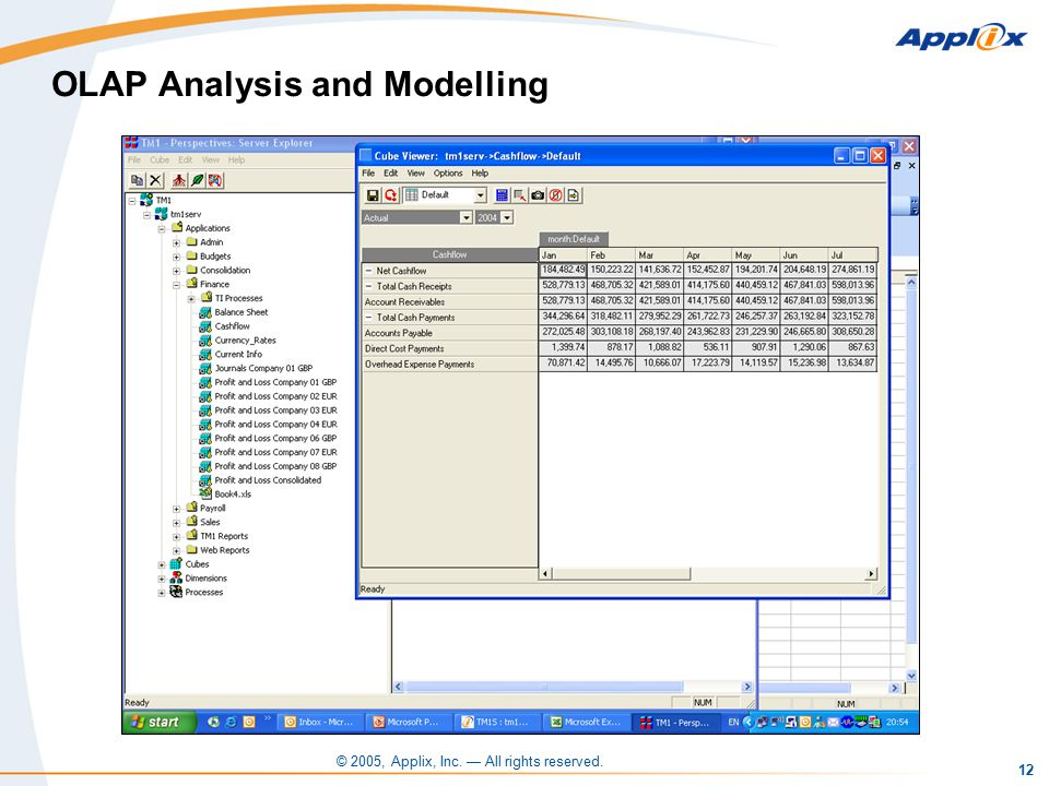 © 2005, Applix, Inc. — All rights reserved. 12 OLAP Analysis and Modelling