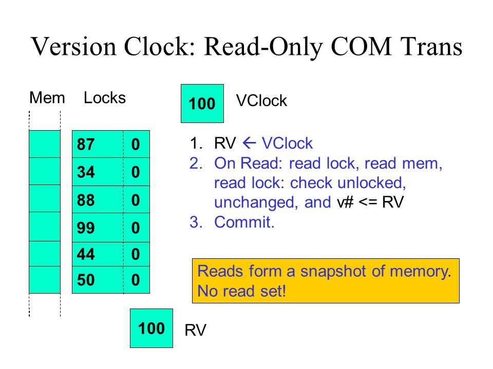 Version Clock: Read-Only COM Trans 1.RV  VClock 2.On Read: read lock, read mem, read lock: check unlocked, unchanged, and v# <= RV 3.Commit. 87 0 34