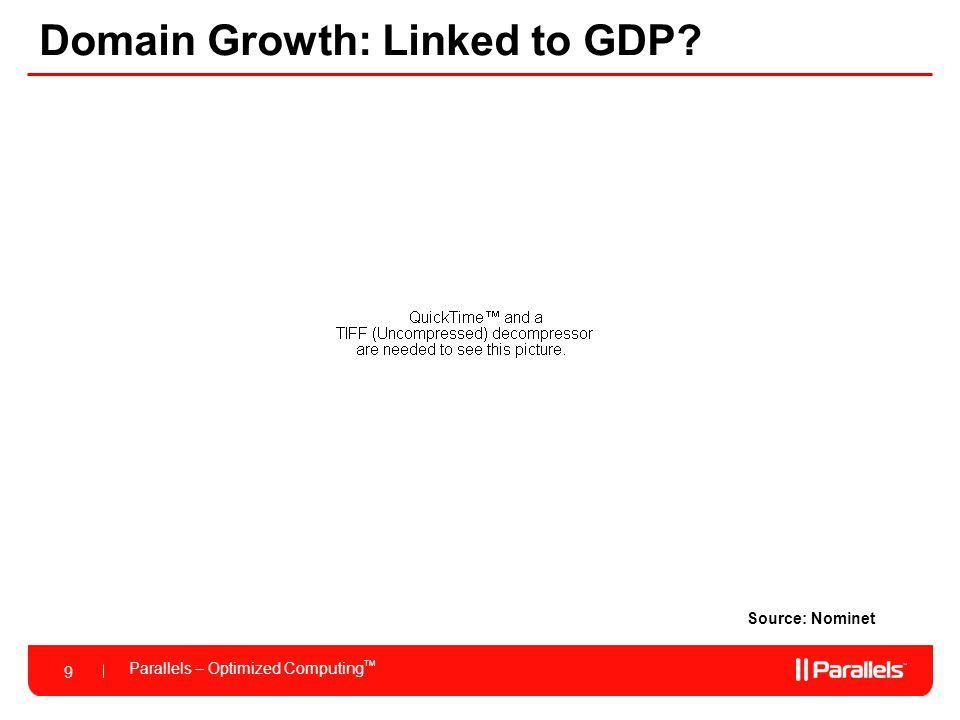 9 Parallels – Optimized Computing TM 9 Domain Growth: Linked to GDP Source: Nominet