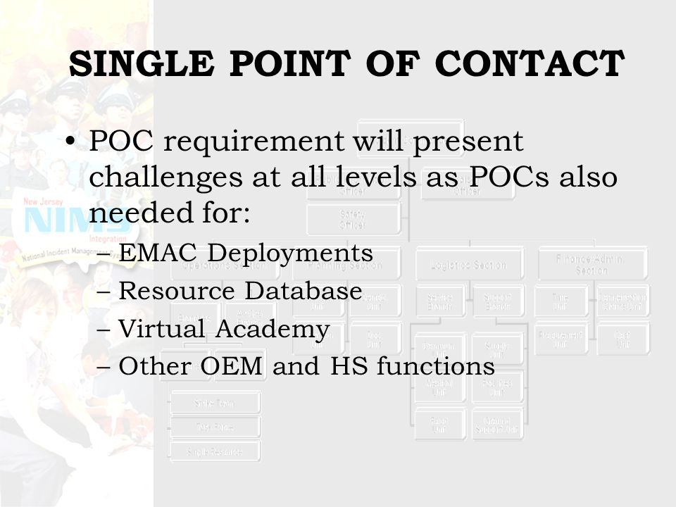 SINGLE POINT OF CONTACT POC requirement will present challenges at all levels as POCs also needed for: –EMAC Deployments –Resource Database –Virtual Academy –Other OEM and HS functions