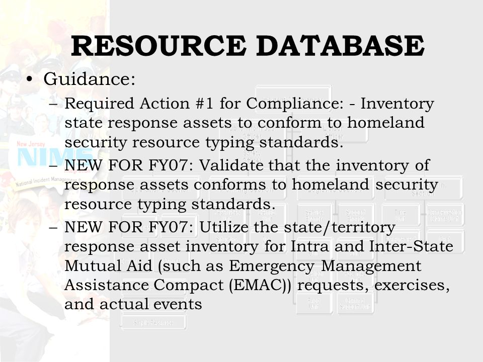 RESOURCE DATABASE Guidance: –Required Action #1 for Compliance: - Inventory state response assets to conform to homeland security resource typing standards.