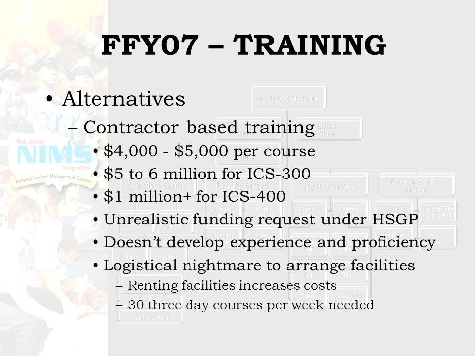 FFY07 – TRAINING Alternatives –TTT courses and deliver balance with existing assets 10 persons per course – results in 5 teams 100+ TTT needed to develop capacity to meet demand (assumes class members will be full time instructors) Instructors may not have experience with system, only with instruction Instructors have other jobs that will limit number of courses taught
