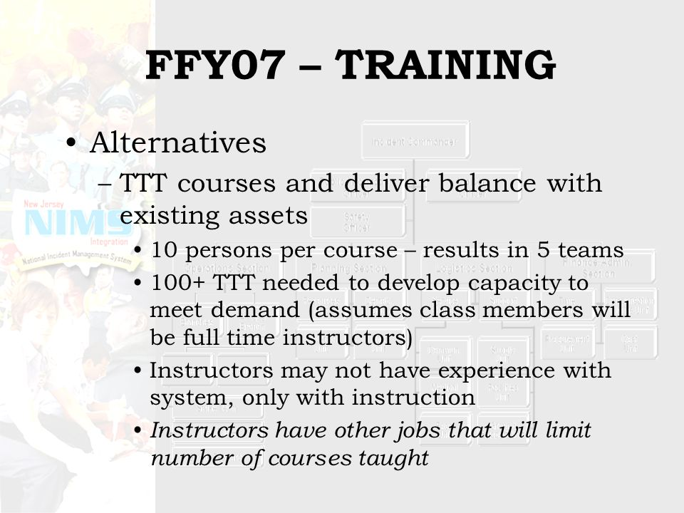 FFY07 – TRAINING Alternatives –Leverage existing State/county/local instructors Limited number of ICS-300 instructors Limited number of ICS-400 instructors All existing instructors have full time jobs that will limit the number of courses that can be taught.