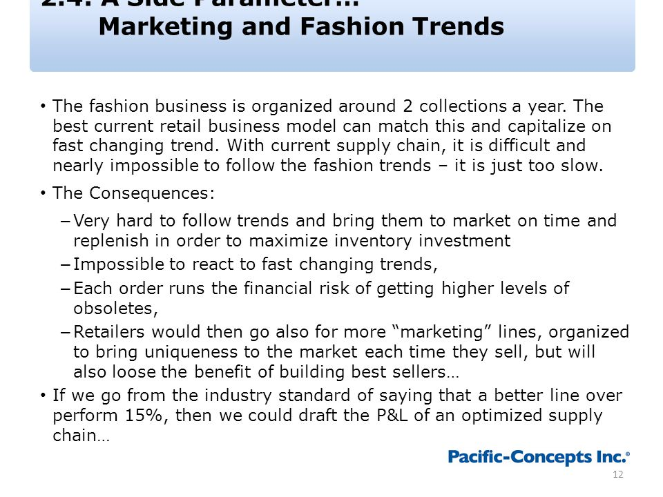 2.4: A Side Parameter… Marketing and Fashion Trends The fashion business is organized around 2 collections a year. The best current retail business mo