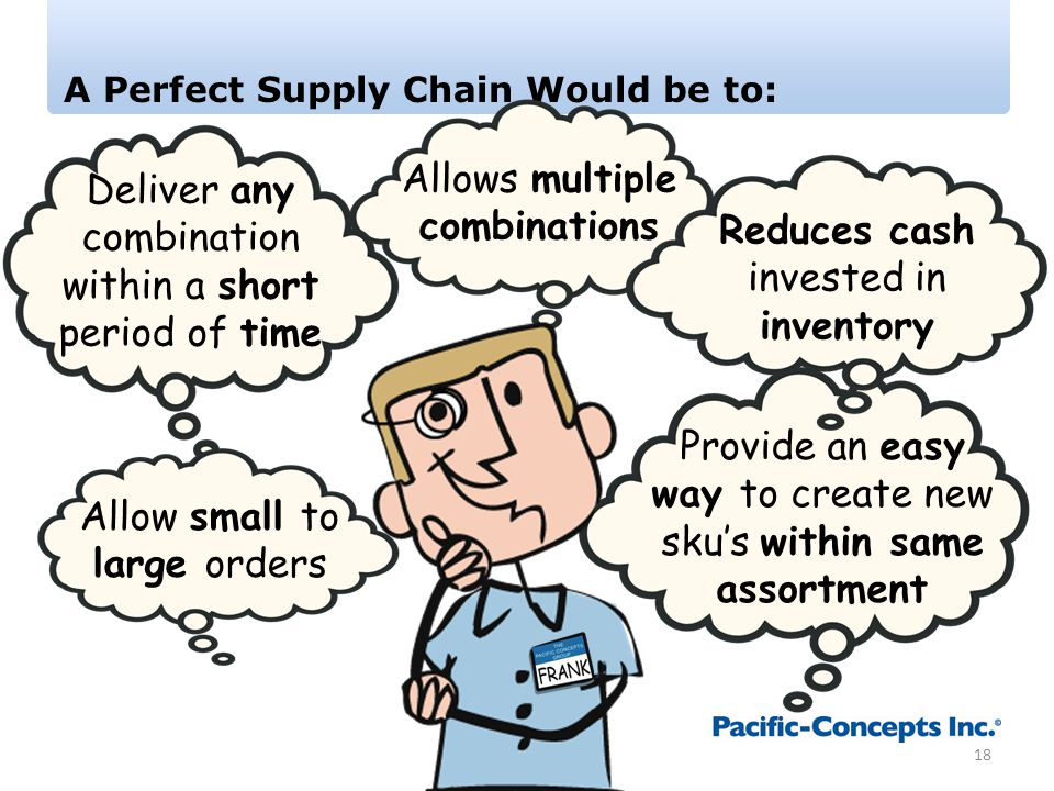 A Perfect Supply Chain Would be to: 18 Allows multiple combinations Provide an easy way to create new sku's within same assortment Deliver any combination within a short period of time Allow small to large orders Reduces cash invested in inventory