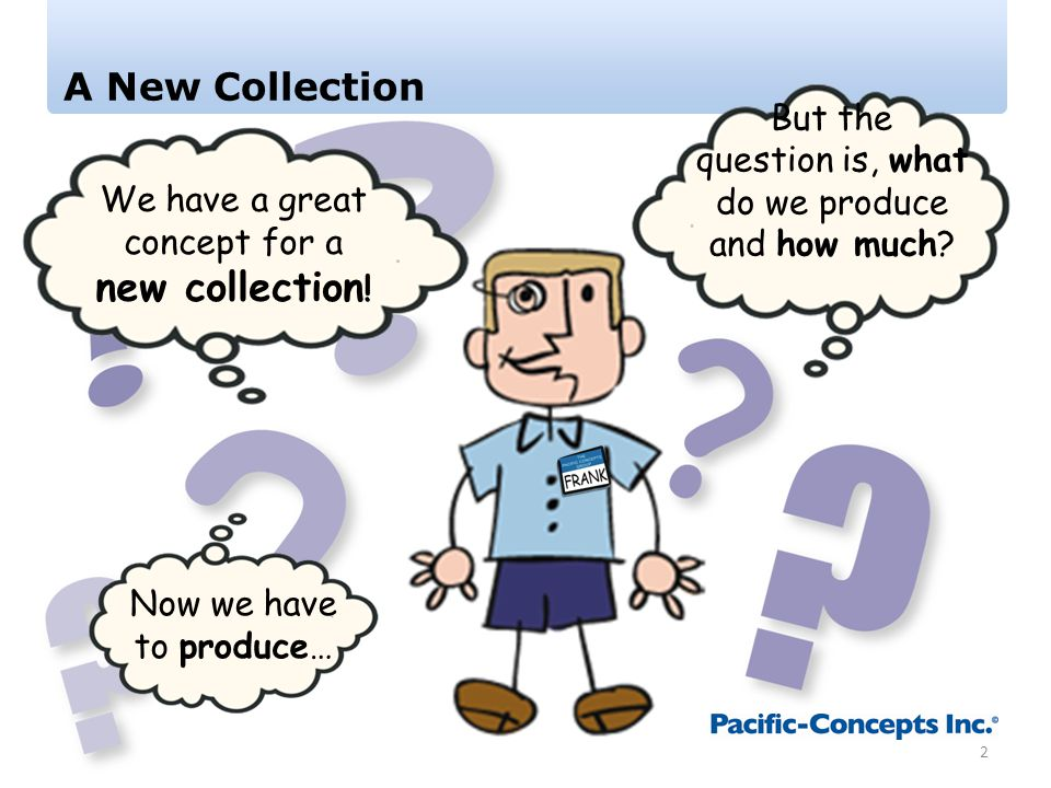 A New Collection 2 Now we have to produce… We have a great concept for a new collection ! But the question is, what do we produce and how much?