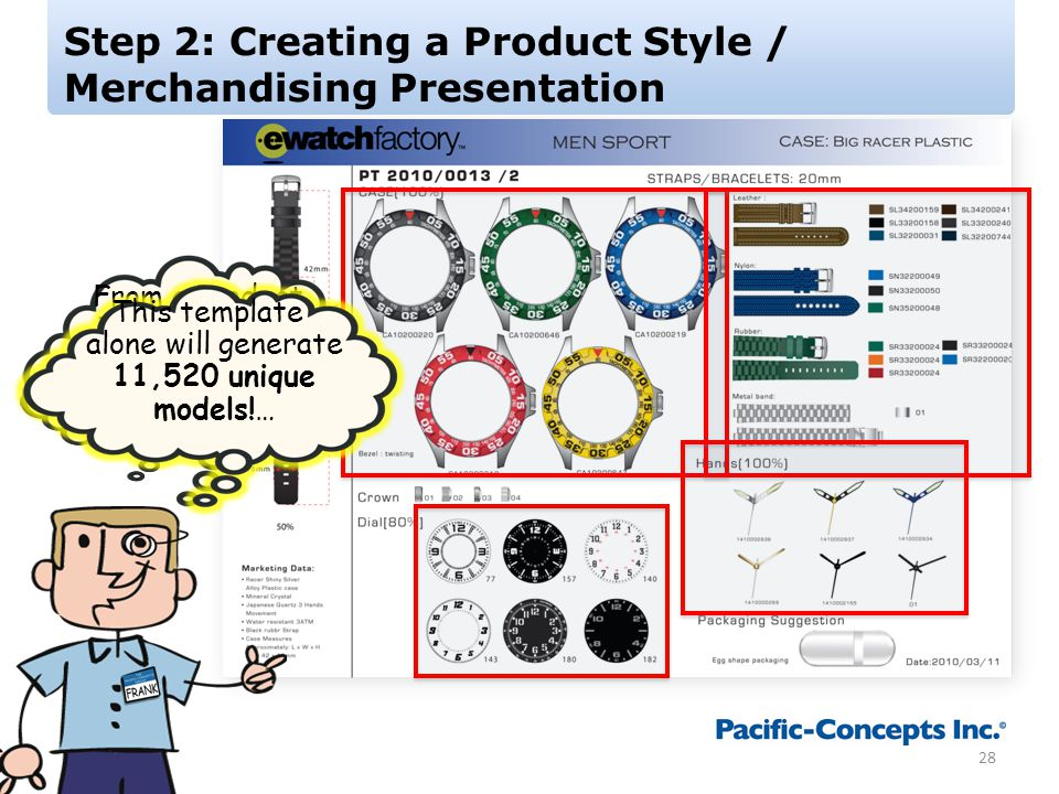 Step 2: Creating a Product Style / Merchandising Presentation 28 From a Product Template, all of my available items per style are shown Here's my case