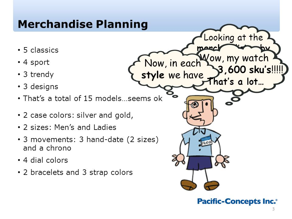 2.4: A Side Parameter… Marketing and Fashion Trends (contd) The benefits of an optimized supply chain would be to: – Going back to 3,600 potentials sku's, – Lower first finish goods orders from 500 pieces / sku to 100 pieces / sku, – Minimize or eliminate the worst seller inventory, – The ability to capitalize the turn of the best sellers volume (at least 80%), – Bring to market new colors or trends in 40 days instead of 6 months – Allow limited editions or exclusivity to be given to key retailers or markets in 45 days at a low cost (Value of 1 or 2 components instead of complete watch, plus shipping and duties), – And lower the needed of multiples inventories as everything could be prepared and ship from the factory to any location in the world.