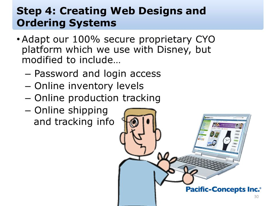 Step 4: Creating Web Designs and Ordering Systems Adapt our 100% secure proprietary CYO platform which we use with Disney, but modified to include… –