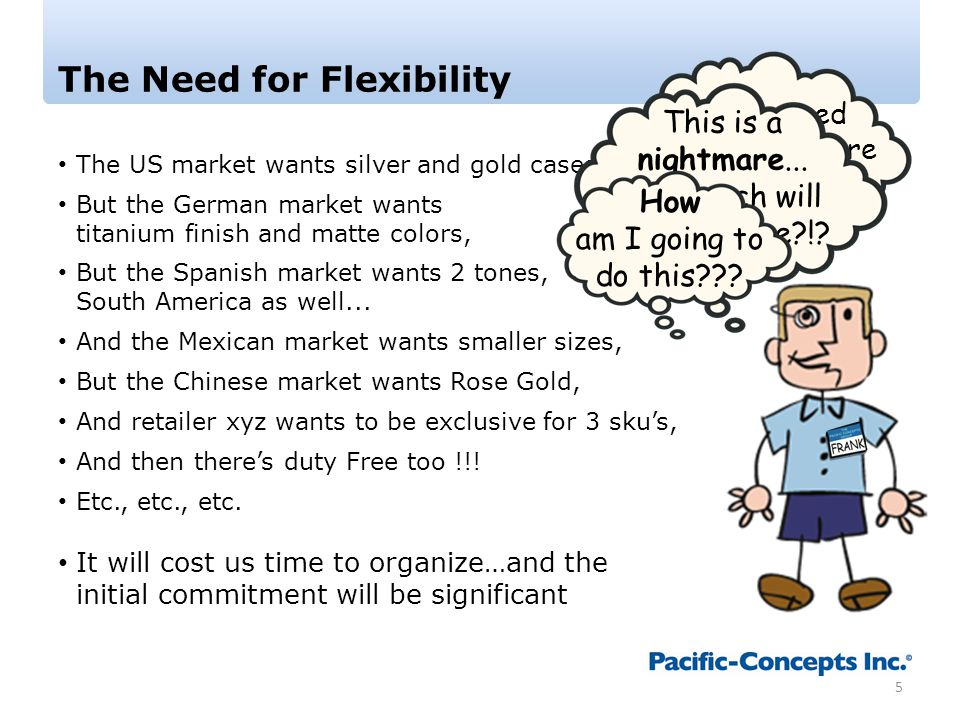 Let's Dream for a Minute… 16 How can this be my Perfect Supply Chain ?