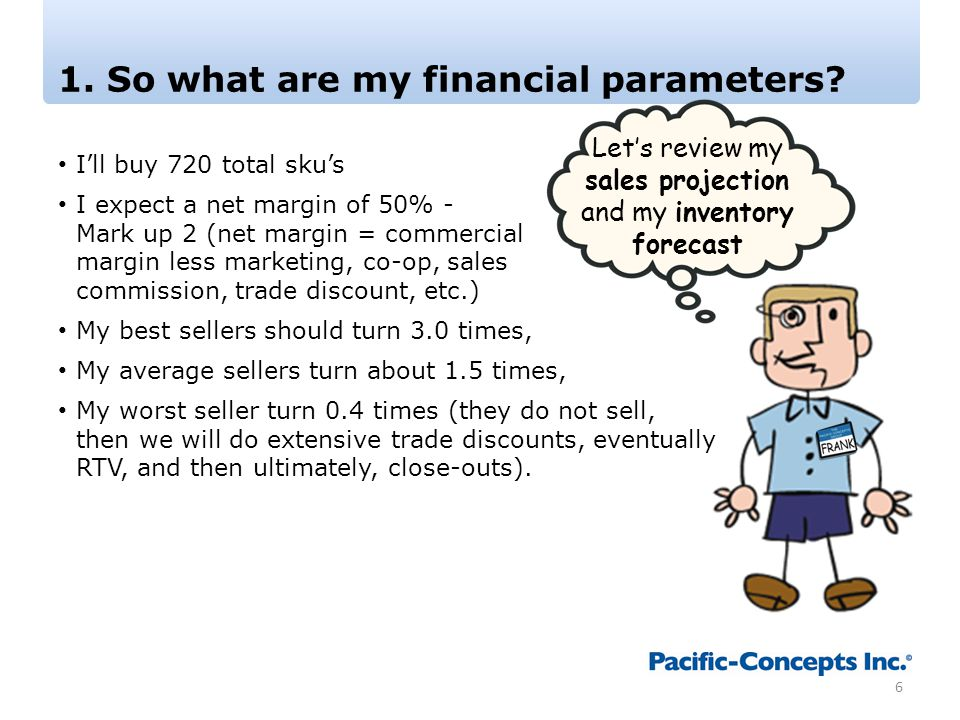 1. So what are my financial parameters.