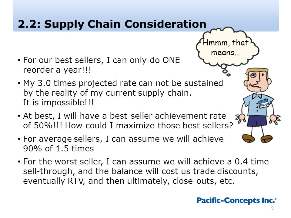 2.3: Forecasted Financials 10 Assumptions Qty Sku Initial order Average costing Purchase Value (Millions)Margin W.S.