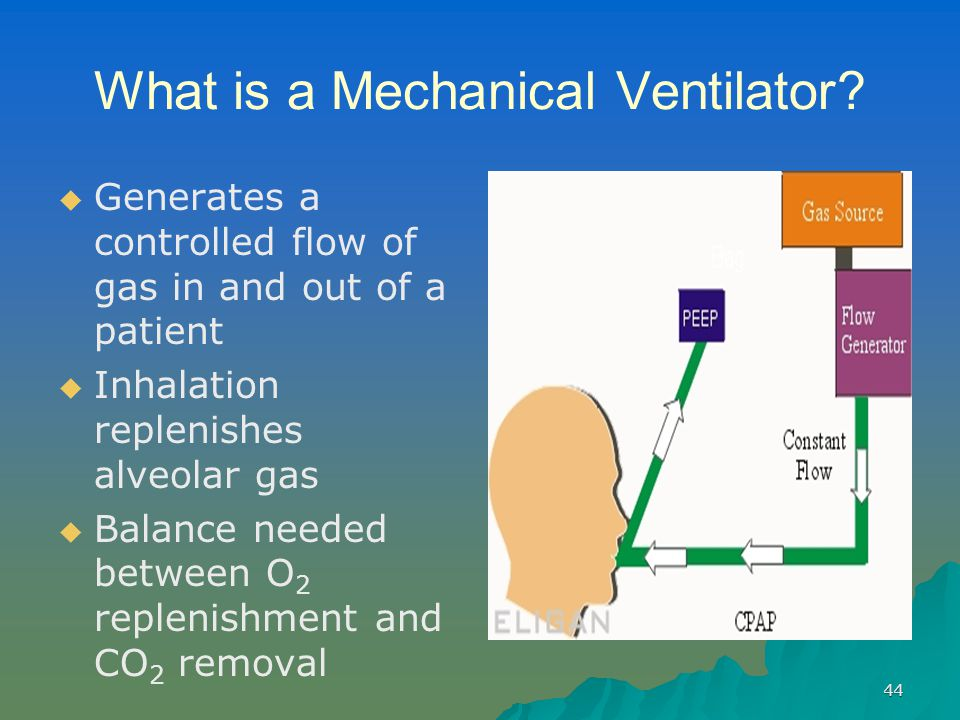 44 What is a Mechanical Ventilator?   Generates a controlled flow of gas in and out of a patient   Inhalation replenishes alveolar gas   Balance