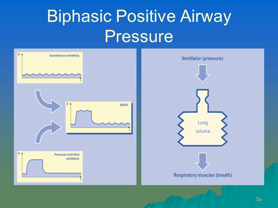 56 Biphasic Positive Airway Pressure