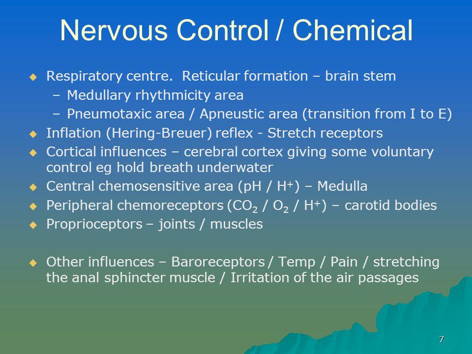 7 Nervous Control / Chemical   Respiratory centre.