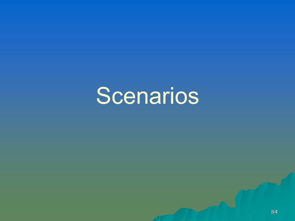 84 Scenarios