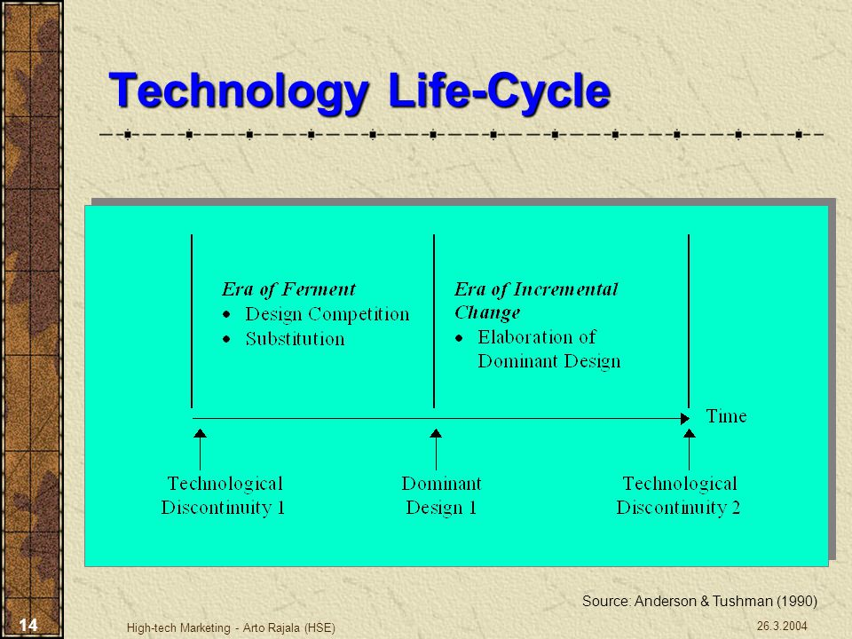 26.3.2004 High-tech Marketing - Arto Rajala (HSE) 14 Technology Life-Cycle Source: Anderson & Tushman (1990)