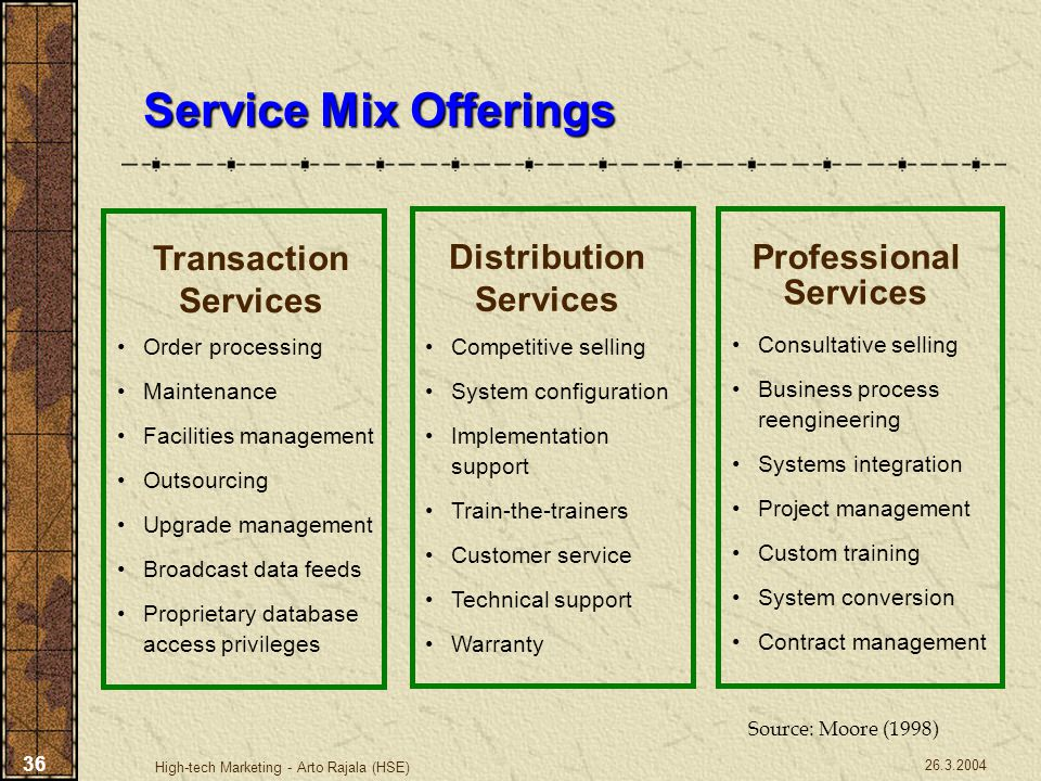 26.3.2004 High-tech Marketing - Arto Rajala (HSE) 36 Service Mix Offerings Professional Services Consultative selling Business process reengineering S