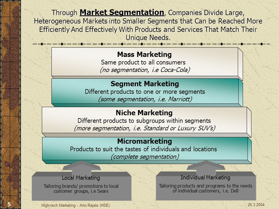 26.3.2004 High-tech Marketing - Arto Rajala (HSE) 16 Sources of Uncertainties Market Uncertainty Sources of Market Uncertainty 1.What needs might be met by the new technology.
