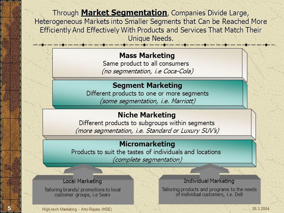 26.3.2004 High-tech Marketing - Arto Rajala (HSE) 6 Segmentation Process Market Segmentation 1.
