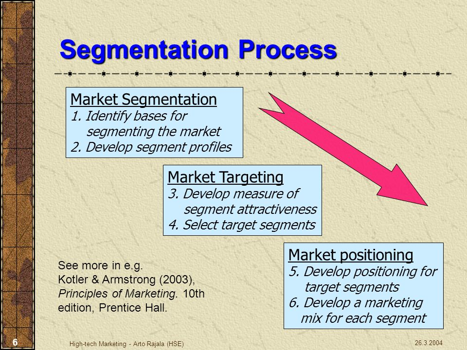 26.3.2004 High-tech Marketing - Arto Rajala (HSE) 6 Segmentation Process Market Segmentation 1. Identify bases for segmenting the market 2. Develop se