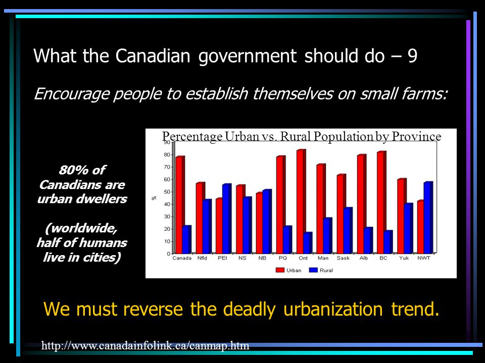 What the Canadian government should do – 9 Encourage people to establish themselves on small farms: http://www.canadainfolink.ca/canmap.htm We must reverse the deadly urbanization trend.