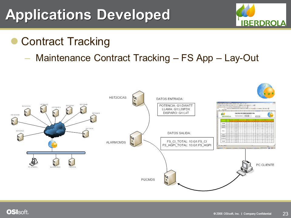 23 © 2008 OSIsoft, Inc. | Company Confidential Applications Developed Contract Tracking –Maintenance Contract Tracking – FS App – Lay-Out