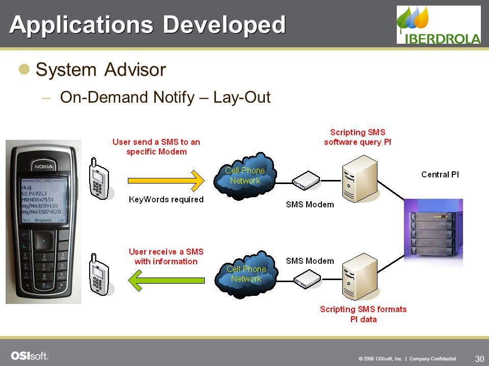 30 © 2008 OSIsoft, Inc. | Company Confidential Applications Developed System Advisor –On-Demand Notify – Lay-Out