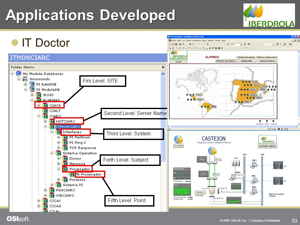 33 © 2008 OSIsoft, Inc. | Company Confidential Applications Developed IT Doctor Firs Level: SITE Second Level: Server Name Third Level: System Forth L