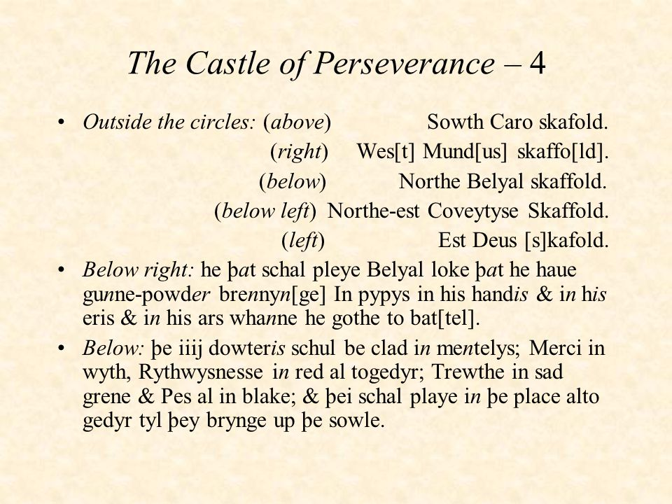 The Castle of Perseverance – 4 Outside the circles: (above) Sowth Caro skafold. (right) Wes[t] Mund[us] skaffo[ld]. (below) Northe Belyal skaffold. (b