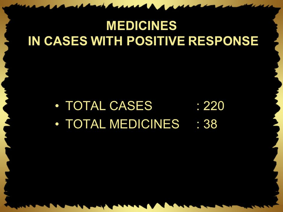 MEDICINES IN CASES WITH POSITIVE RESPONSE TOTAL CASES : 220 TOTAL MEDICINES: 38
