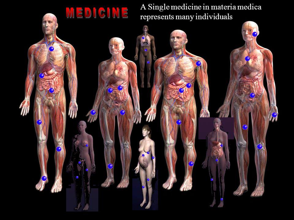 A Single medicine in materia medica represents many individuals