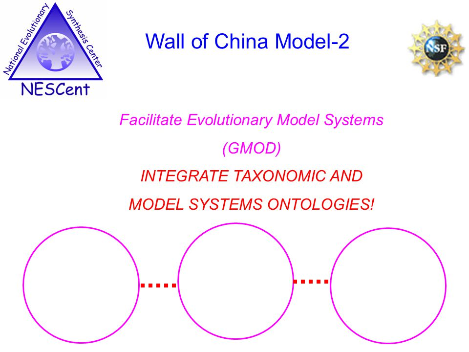 Facilitate Evolutionary Model Systems (GMOD) INTEGRATE TAXONOMIC AND MODEL SYSTEMS ONTOLOGIES.