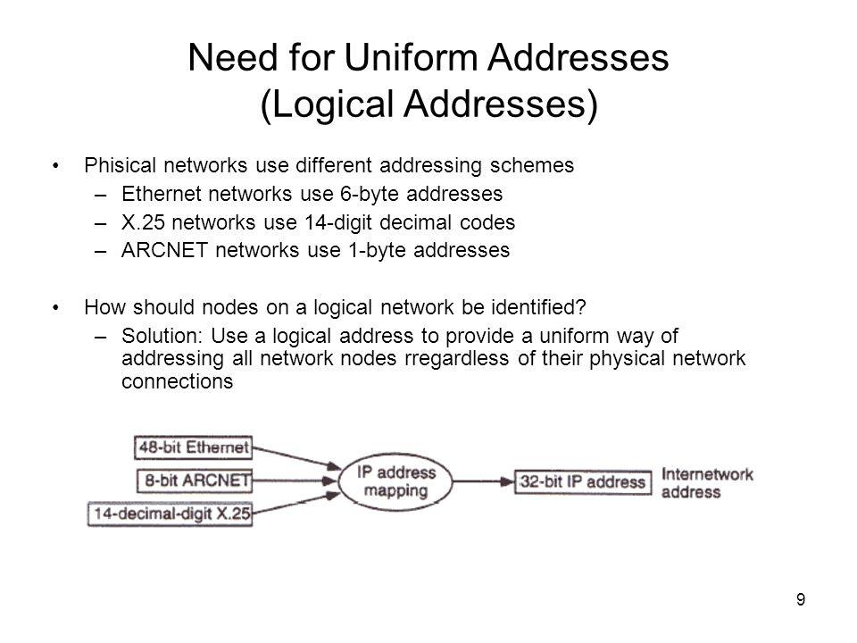 20 The Internet Protocol